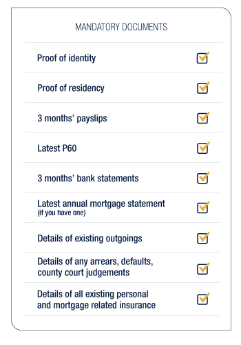 mortgage appointment mandatory checklist